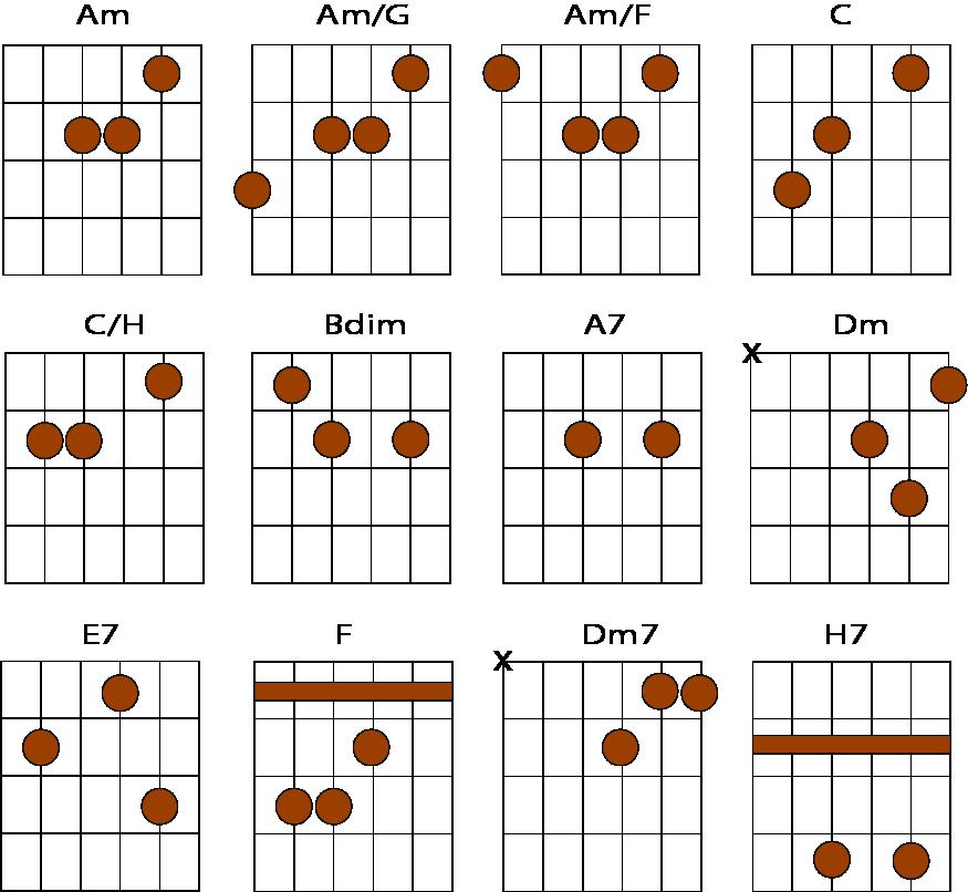 картинки аккордов под гитару пищу масличную
