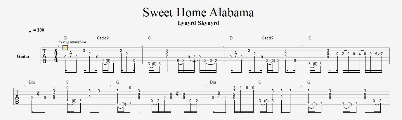 Sweet Home Alabama Auf Der Gitarre Noten Und Tabulaturen Fur Die
