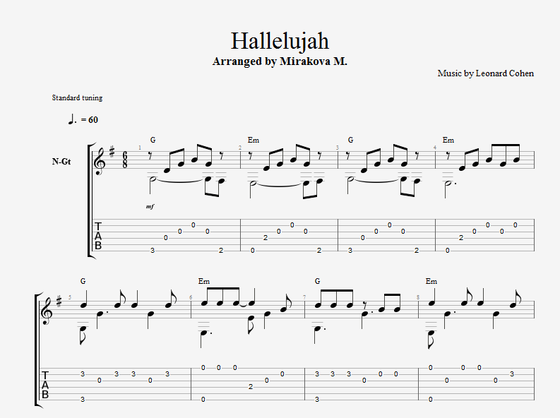 Hallelujah On Guitar Sheet Music And Tabs For A Guitar