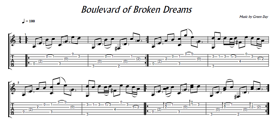 Boulevard Of Broken Dreams For Guitar Guitar Sheet Music And Tabs